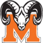 Peoria Manual High School Peoria, IL, USA
