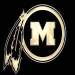 Marietta High School Marietta, OK, USA