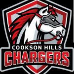 Cookson Hills Christian School Kansas, OK, USA