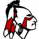 Corinth High School Corinth, MS, USA