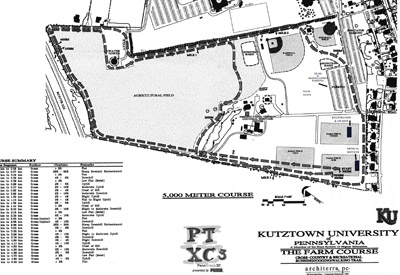 PTXC-3 Course Map on map of morgantown pennsylvania, map of pennsburg pennsylvania, map of orefield pennsylvania, map of denver pennsylvania, map of coplay pennsylvania, map of clearfield pennsylvania, map of jeannette pennsylvania, map of north east pennsylvania, map of bensalem pennsylvania, map of yardley pennsylvania, map of glenside pennsylvania, map of schuylkill county pennsylvania, map of latrobe pennsylvania, map of mohnton pennsylvania, map of ridley park pennsylvania, map of emporium pennsylvania, map of mountain top pennsylvania, map of manheim pennsylvania, map of berks county pennsylvania, map of king of prussia pennsylvania,